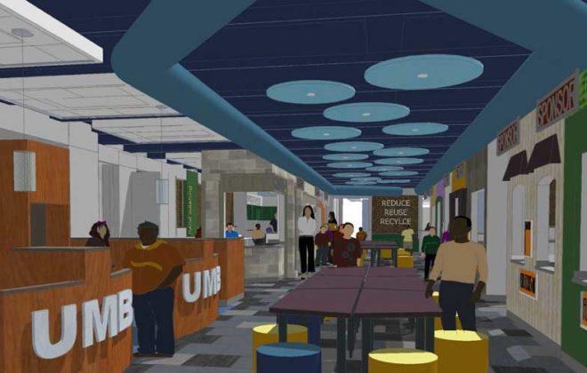 UMB School of Economics