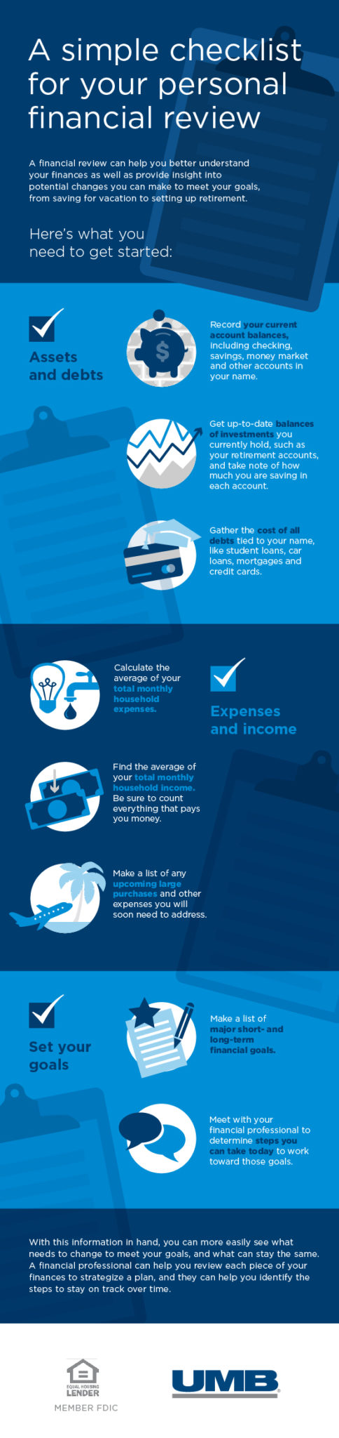 Financial review preparation